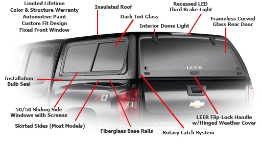 Leer 100xr as well Trailer Side Indicator Lights furthermore Leer Truck Caps 100R in addition 825311 in addition B000FMYV4O. on truck cap locks diagram